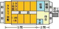 図:牡蠣船の構造